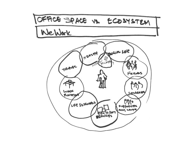 co working space vision by Wework drawing
